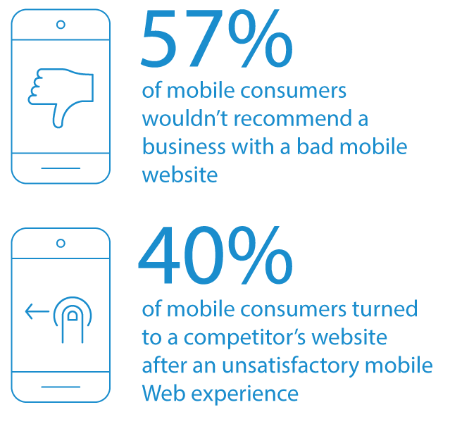 Mobile consumers don't like a bad mobile eperience