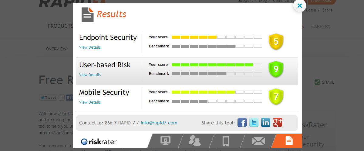 Rapid7 RiskRater Tool